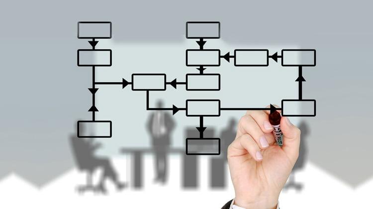 Aprobada la nueva estructura orgánica básica del Ministerio de Hacienda