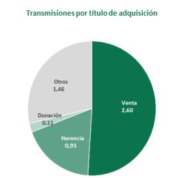 plusvalia municipal -diario juridico-