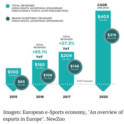 e-sports - diario juridico