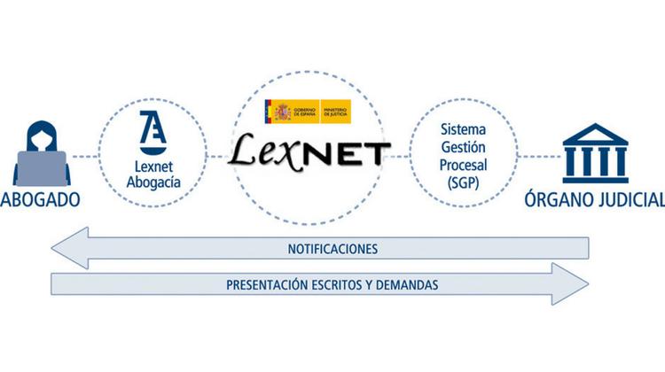 El fallo de LexNET del pasado mes de julio no afectó a expedientes judiciales
