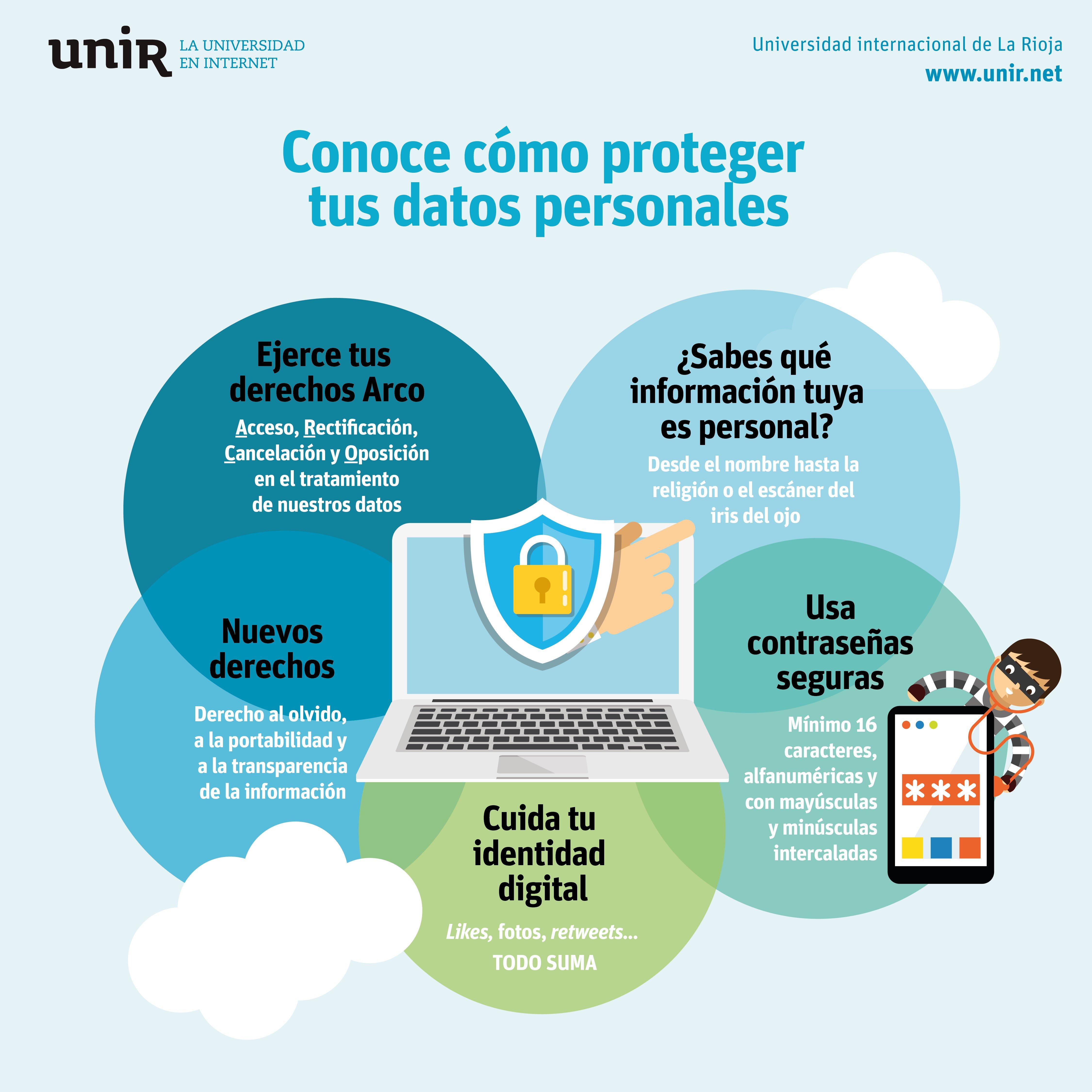 Consejos Para La Protección Datos Personales Diario Jurídico