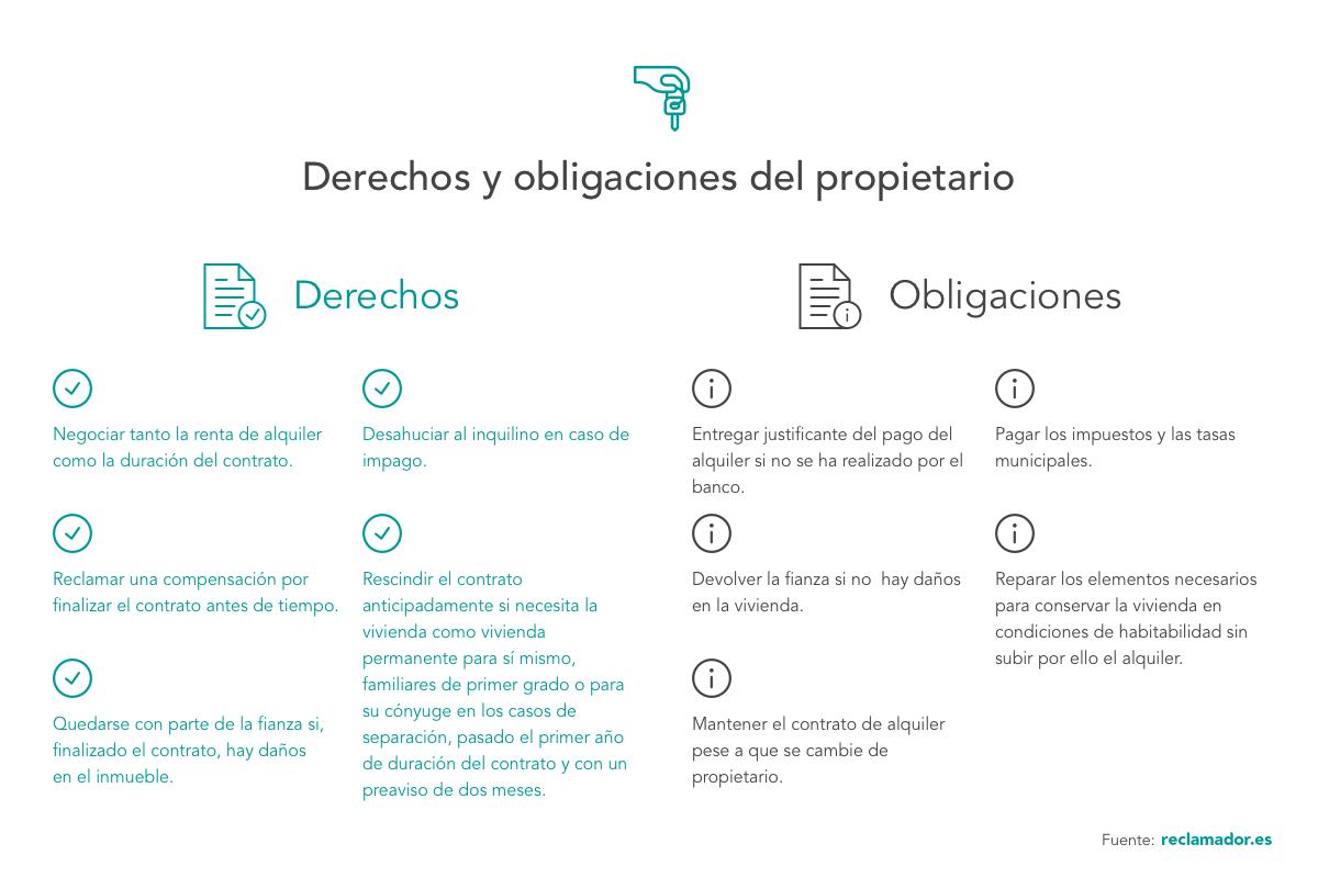 Pisos de estudiantes - diario juridico