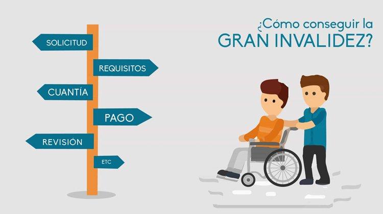 pensión gran invalidez